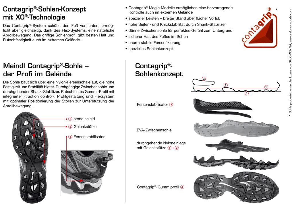 nieuw product usa goedkope verkoop goedkoop kopen RESPOND XCR MEINDL - BUTY SPORTOWE